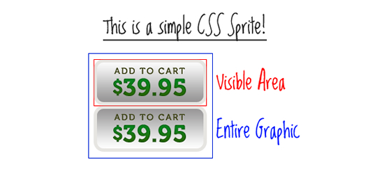 CSS Sprites: What They Are, Why They're Cool, And How To Use Them